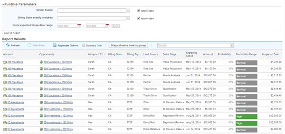 Building an Opportunity Pipeline Trends Dashboard for SugarCRM