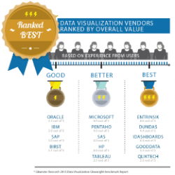 Gleansight Benchmark Report: Data Visualization