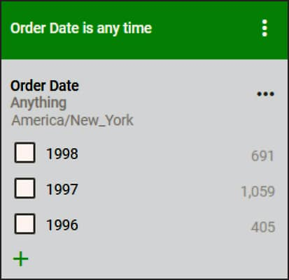 Filtering datasource using date values for business intelligence