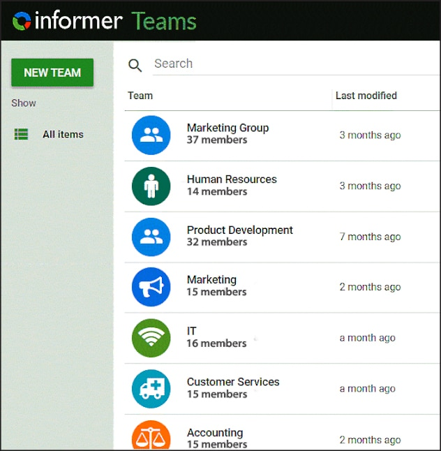 Entrinsik Informer Teams for collaboration and access privileges