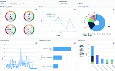 Enrole dashboard for reporting