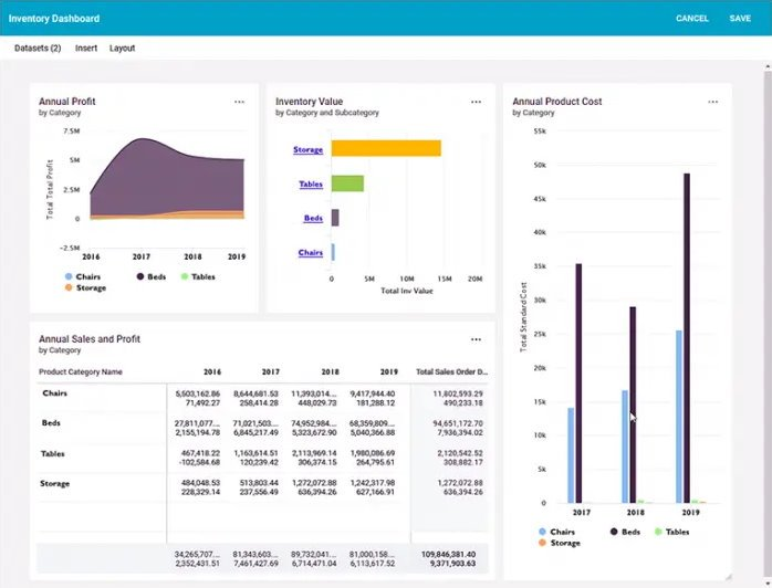Inventory-Dashboard-for-Distribution-and-Manufacturing-Industry